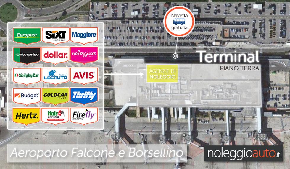 Agenzie Noleggio Palermo terminal